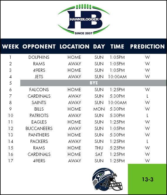 Seahawks 2016 Predictions