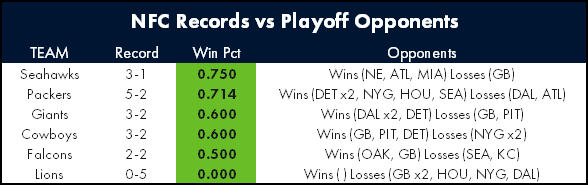 nfc-playoff-teams-vs-other-playoff-teams