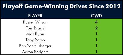 game-winning-drives-playoffs